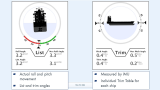 SkySails Vessel Performance Manager (V-PER) Online Training Course