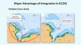 Radar Basics: Integrated Bridge